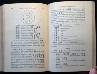 The Chinese Reader's Manual. A Handbook of Biographical, Historical, Mythological, and General Literary Reference.